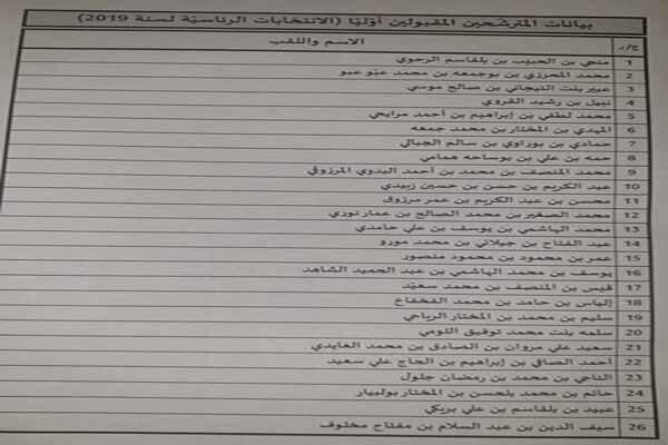 صلاحیت 26 نامزد انتخابات ریاست جمهوری تونس تایید شد